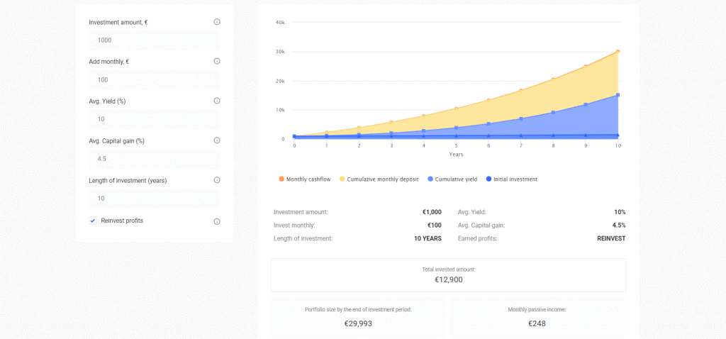 Reinvest24 review investment calculator